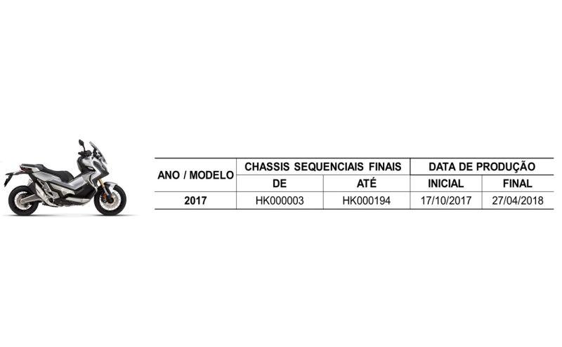 Números finais dos chassis dos modelos convocados |Divulgação