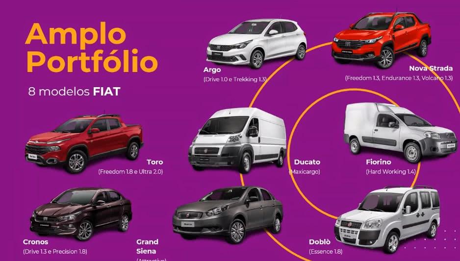 FCA lança novo projeto de carros por ASSINATURA no Brasil