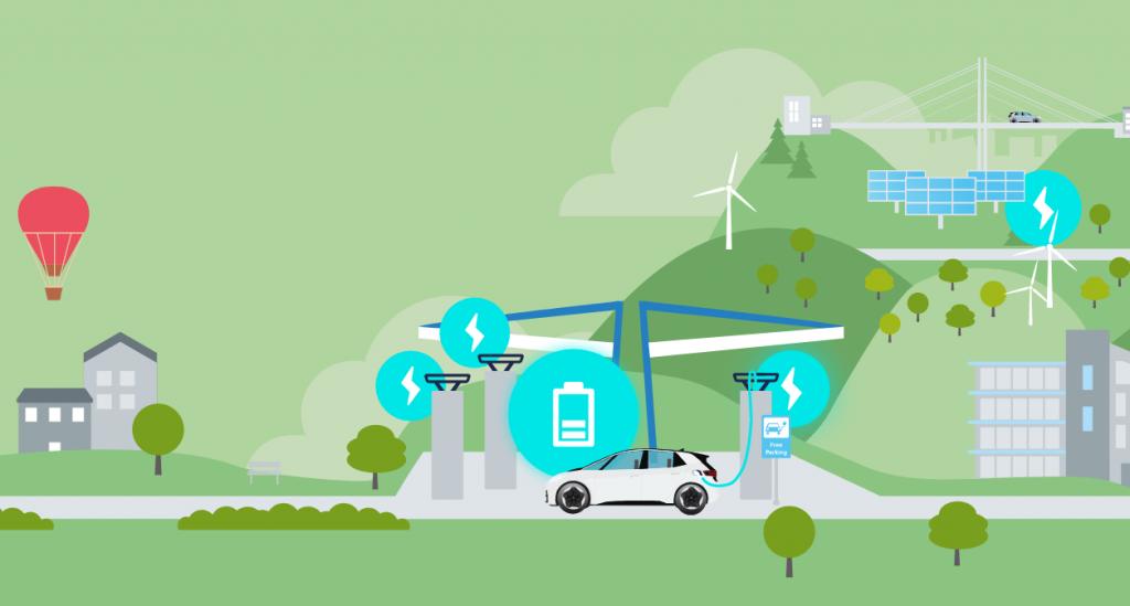 VW lança plataforma com informações sobre o futuro da mobilidade